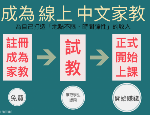成為線上中文家教之路:Preply 優劣分析 如何成為家教?
